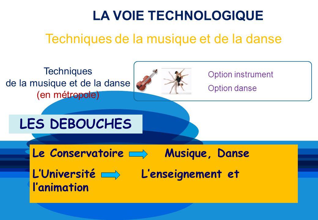 Techniques de la musique et de la danse