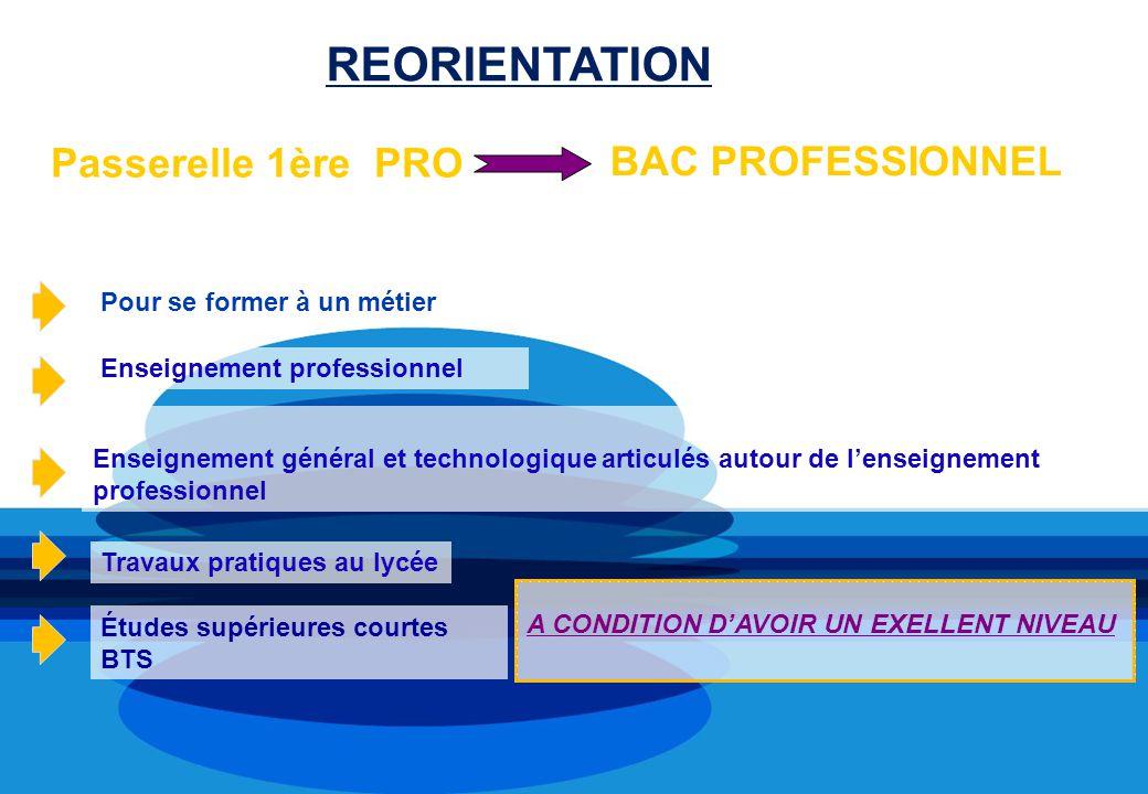 REORIENTATION BAC PROFESSIONNEL Passerelle 1ère PRO