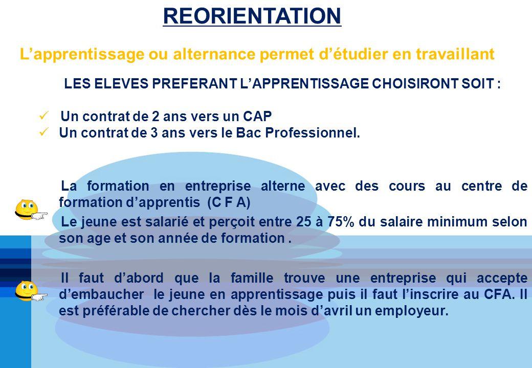 LES ELEVES PREFERANT L'APPRENTISSAGE CHOISIRONT SOIT :