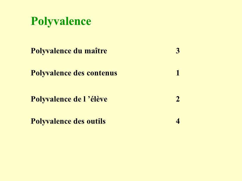 Polyvalence Polyvalence du maître 3 Polyvalence des contenus 1