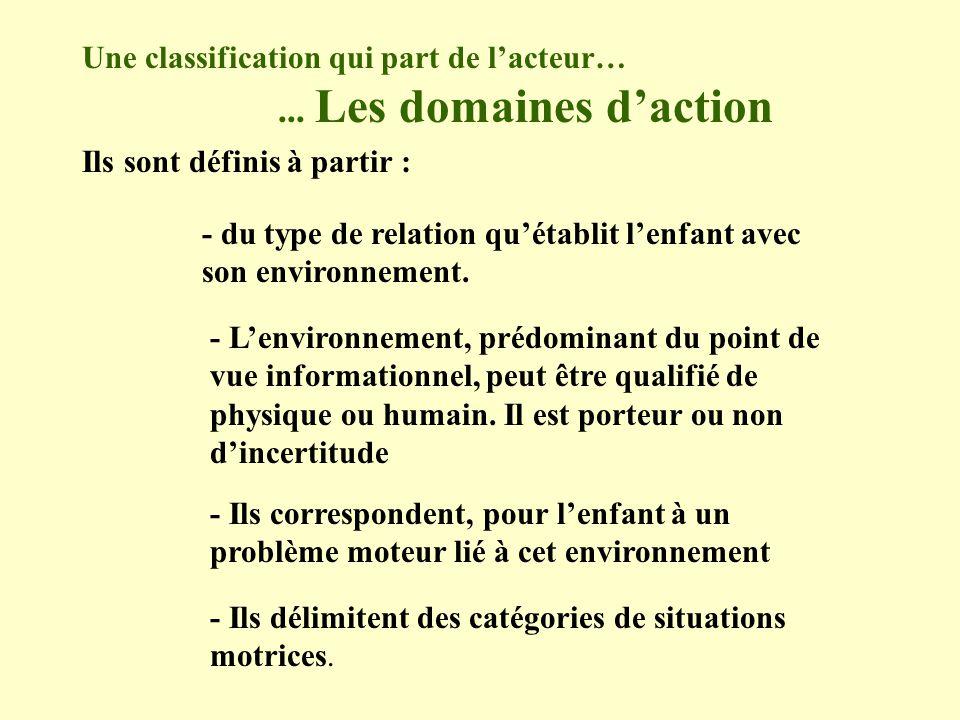 ... Les domaines d'action Une classification qui part de l'acteur…