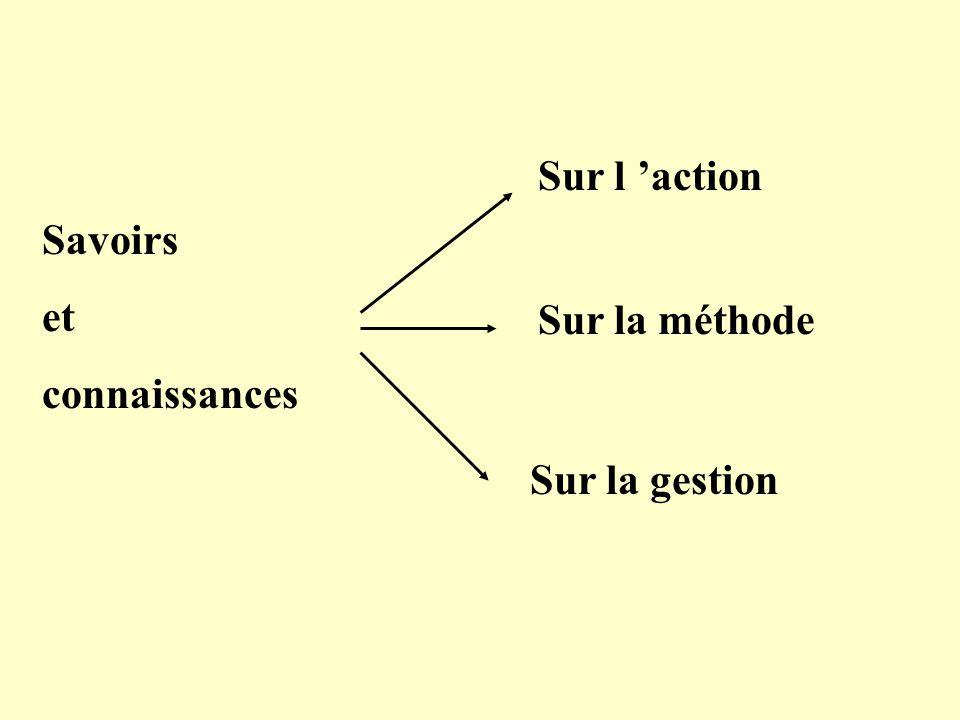 Sur l 'action Savoirs et connaissances Sur la méthode Sur la gestion