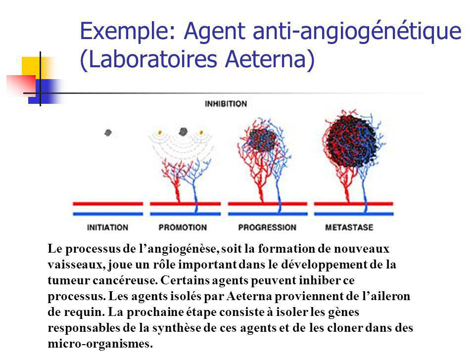 Exemple: Agent anti-angiogénétique (Laboratoires Aeterna)