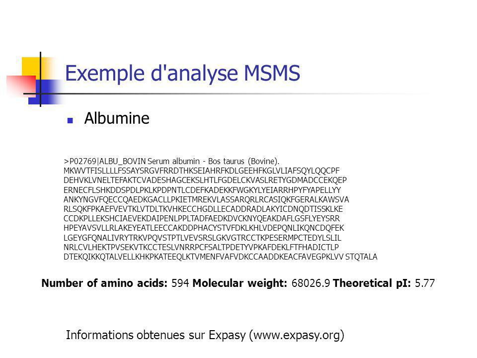Exemple d analyse MSMS Albumine