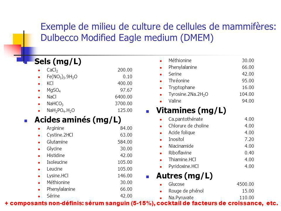 Exemple de milieu de culture de cellules de mammifères: Dulbecco Modified Eagle medium (DMEM)