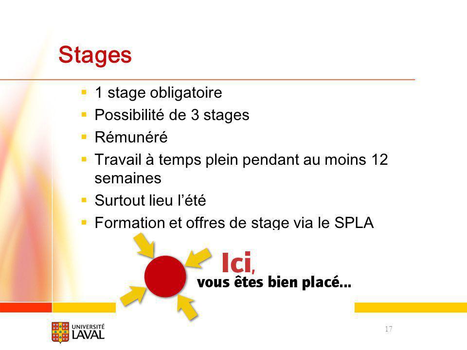 Stages 1 stage obligatoire Possibilité de 3 stages Rémunéré