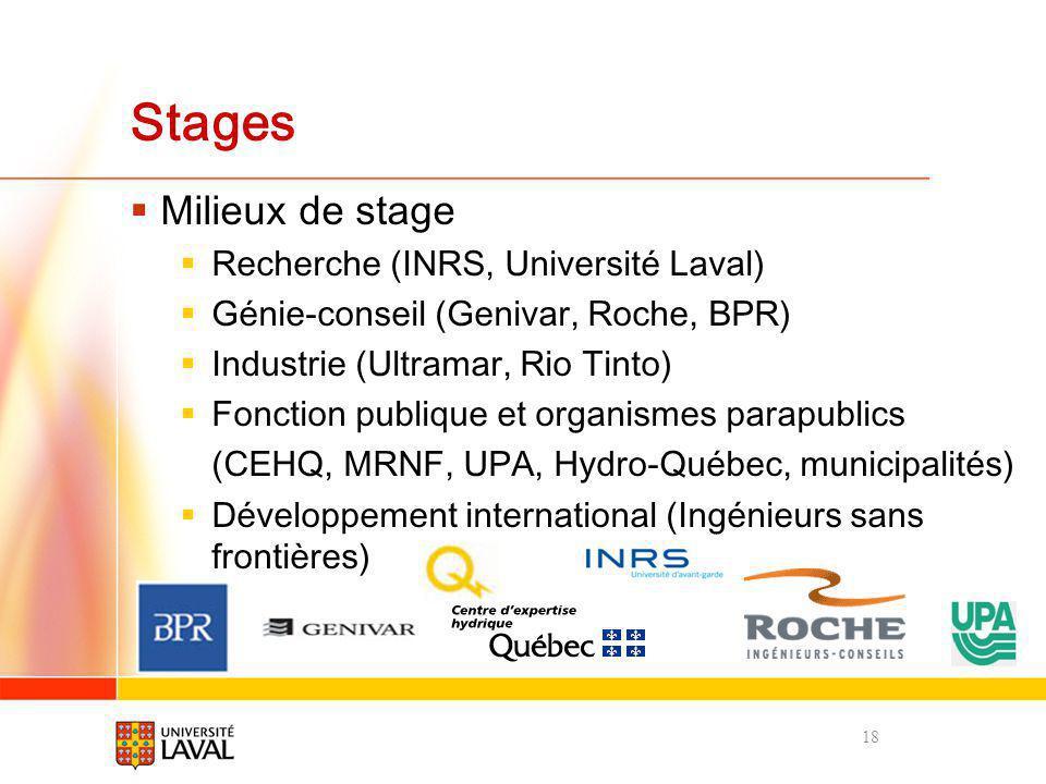 Stages Milieux de stage Recherche (INRS, Université Laval)