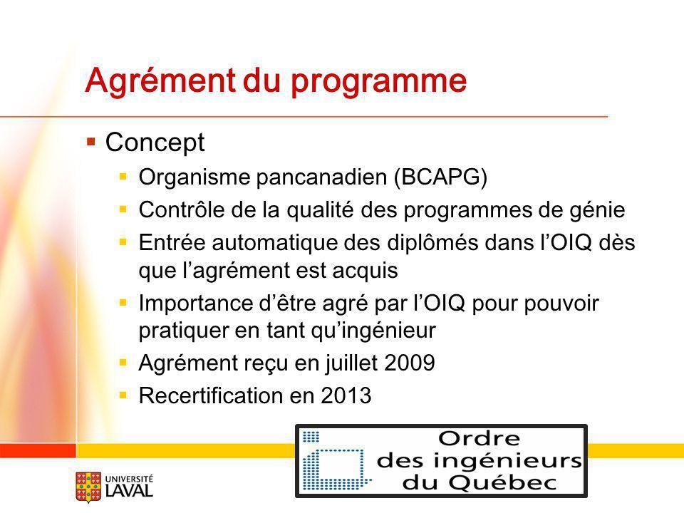 Agrément du programme Concept Organisme pancanadien (BCAPG)