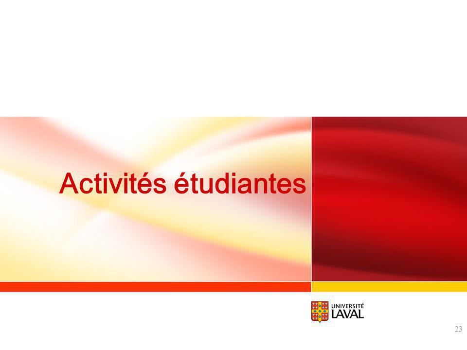 Activités étudiantes