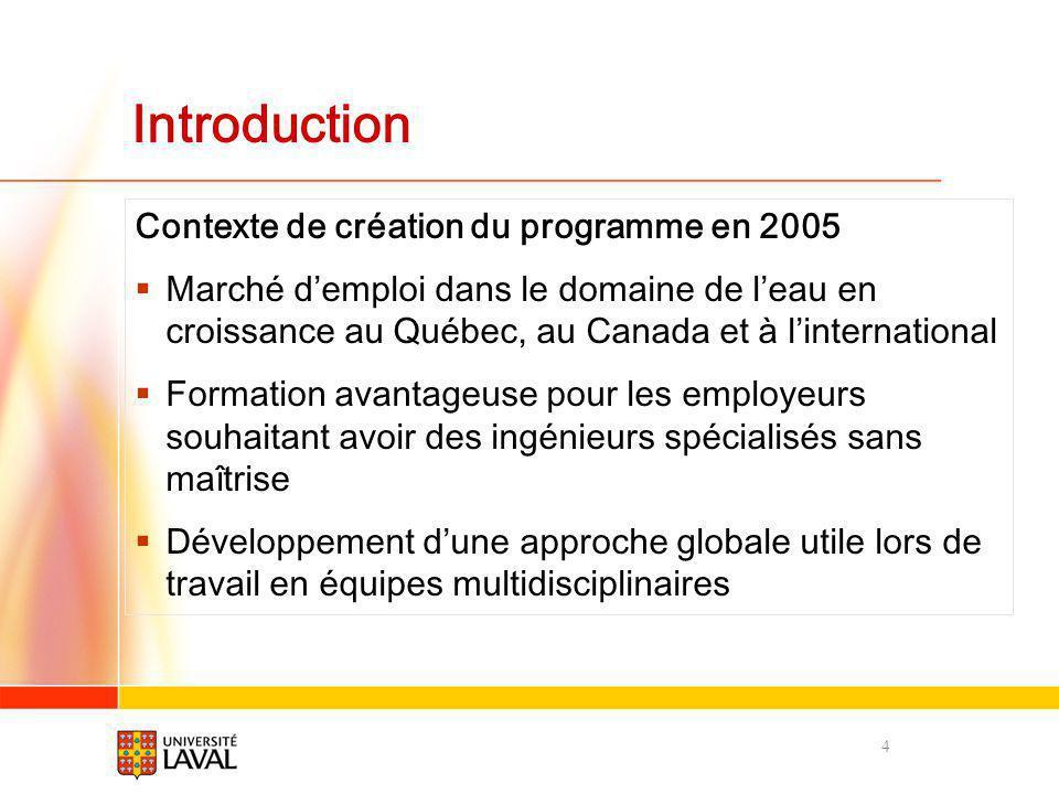 Introduction Contexte de création du programme en 2005