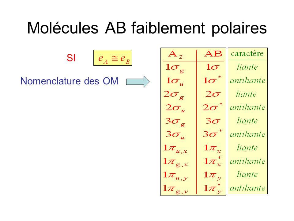 Molécules AB faiblement polaires