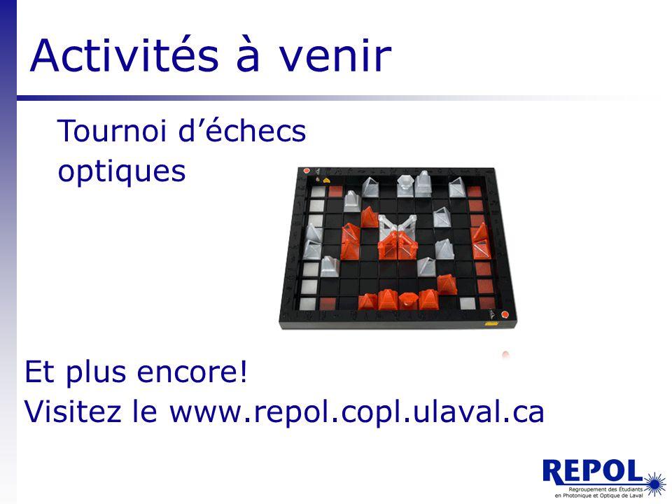 Activités à venir Tournoi d'échecs optiques Et plus encore!