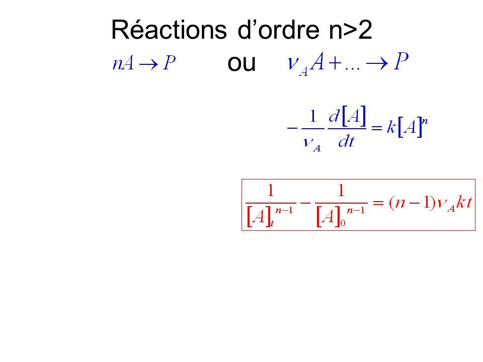 Réactions d'ordre n>2 ou