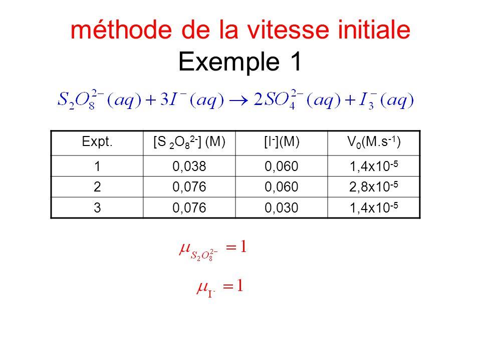 méthode de la vitesse initiale Exemple 1