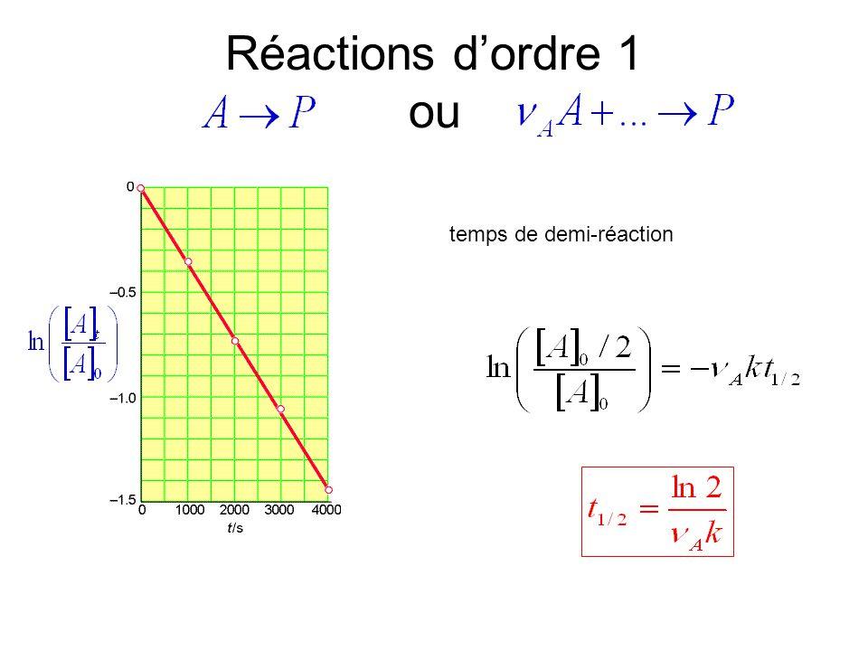 Réactions d'ordre 1 ou temps de demi-réaction