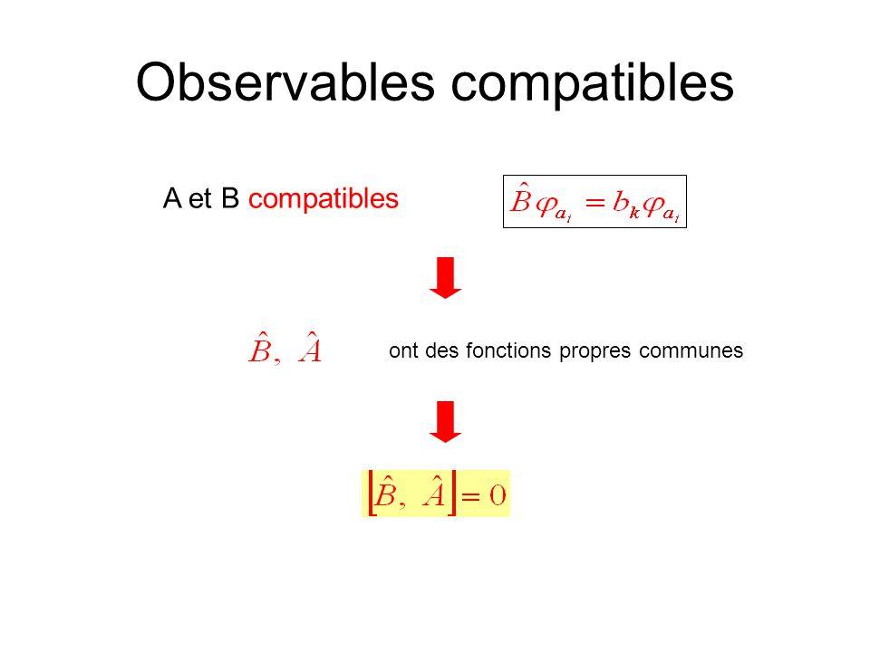 Observables compatibles