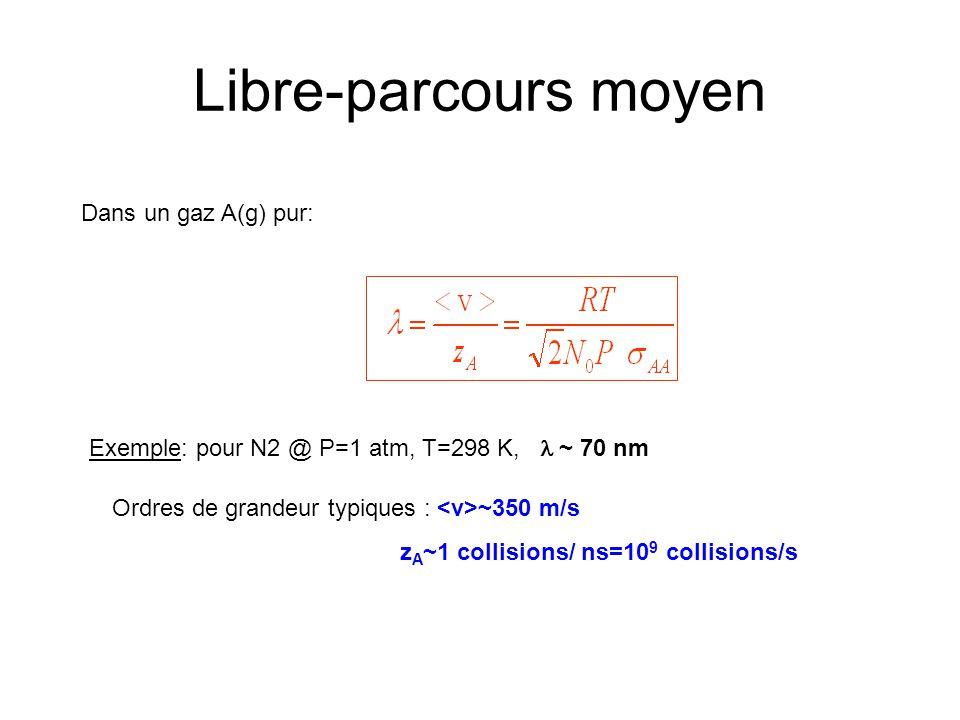 Libre-parcours moyen Dans un gaz A(g) pur: