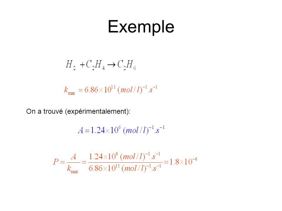 Exemple On a trouvé (expérimentalement):