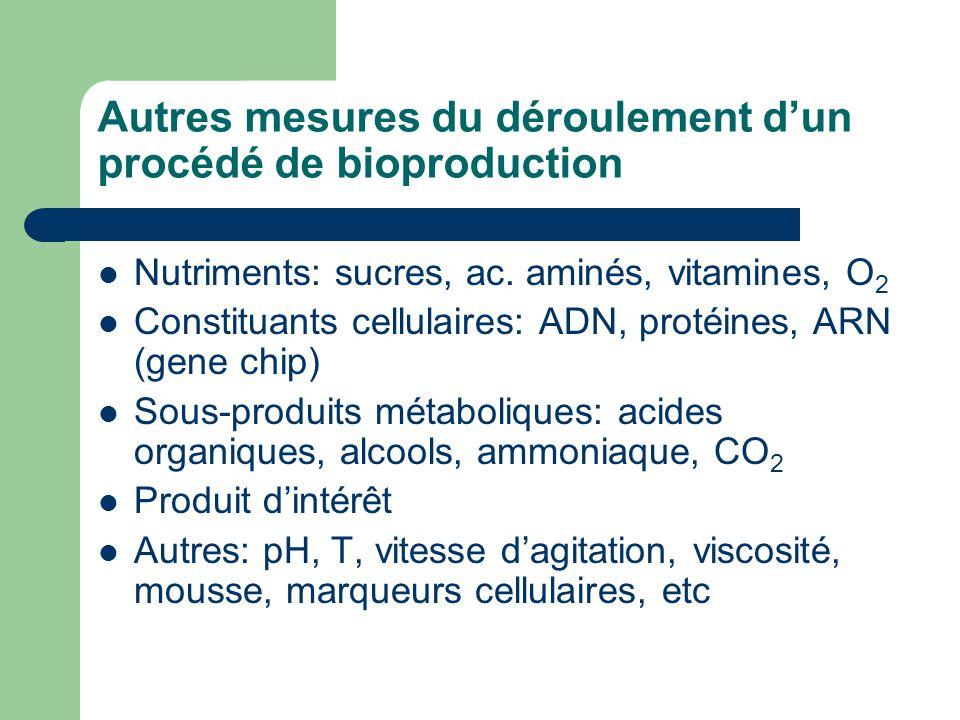 Autres mesures du déroulement d'un procédé de bioproduction