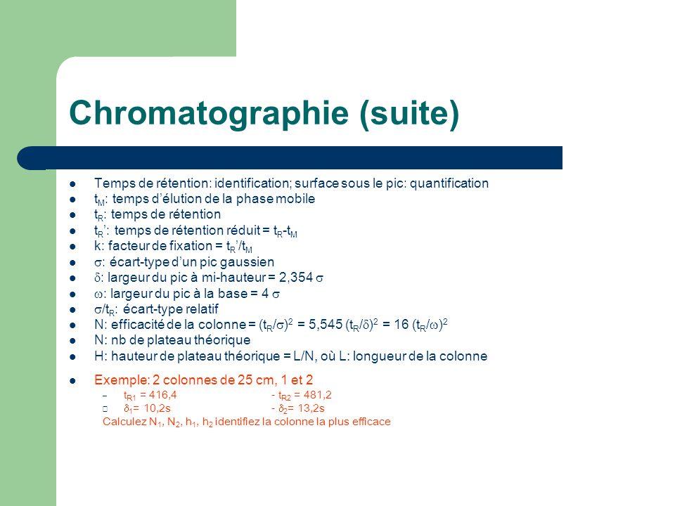 Chromatographie (suite)