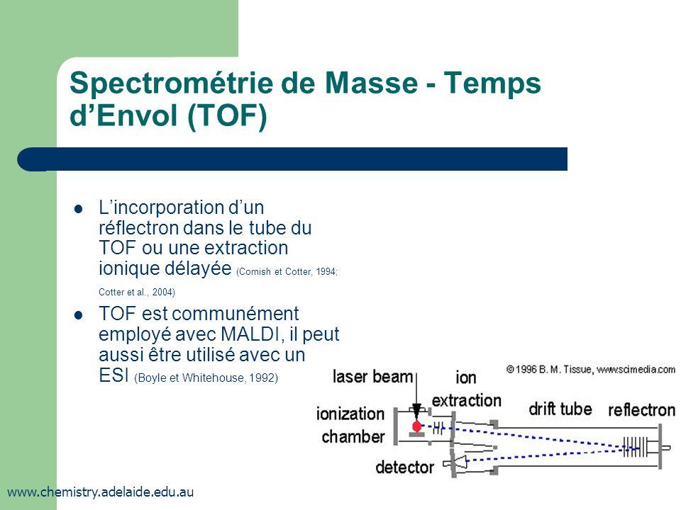 Spectrométrie de Masse - Temps d'Envol (TOF)