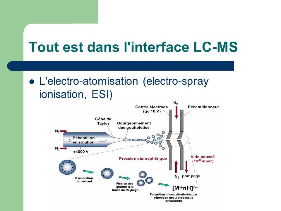 Tout est dans l interface LC-MS