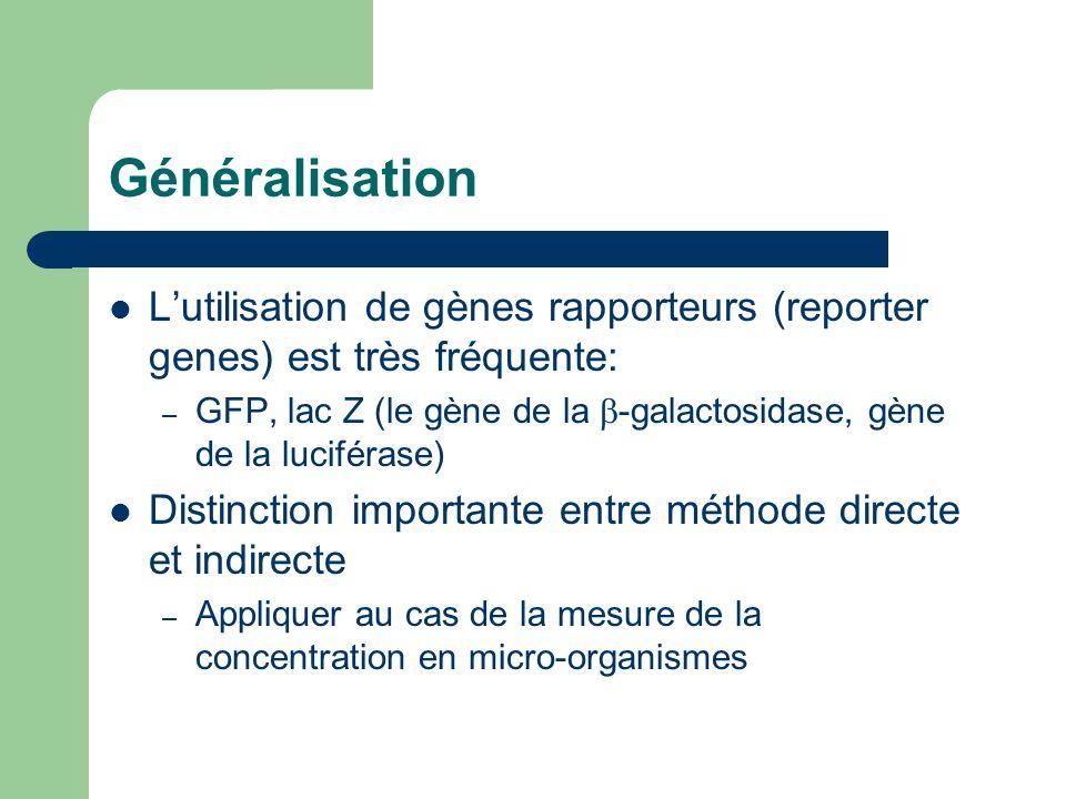 Généralisation L'utilisation de gènes rapporteurs (reporter genes) est très fréquente: