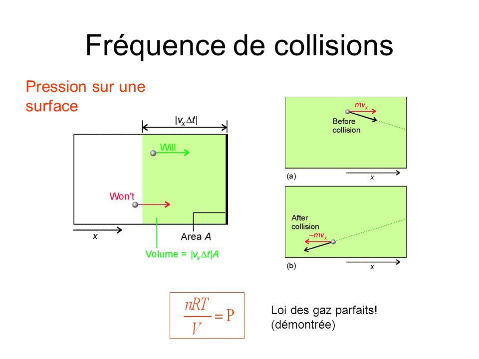 Fréquence de collisions