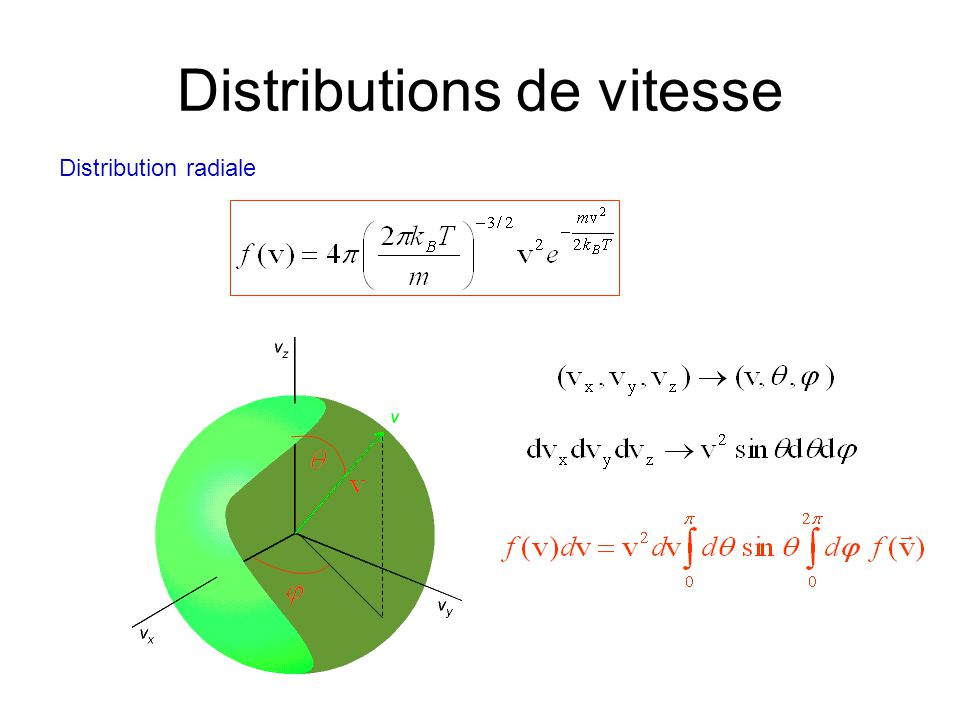 Distributions de vitesse