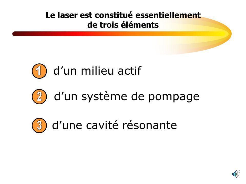 Le laser est constitué essentiellement de trois éléments