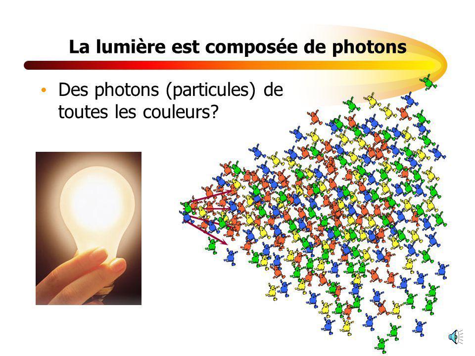 La lumière est composée de photons