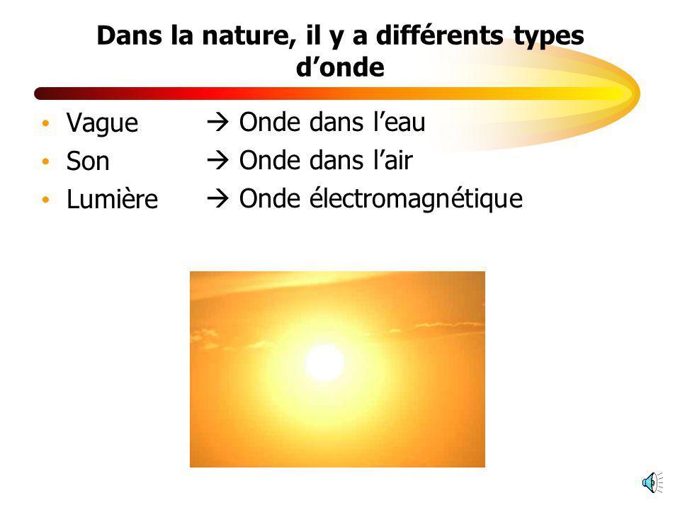 Dans la nature, il y a différents types d'onde