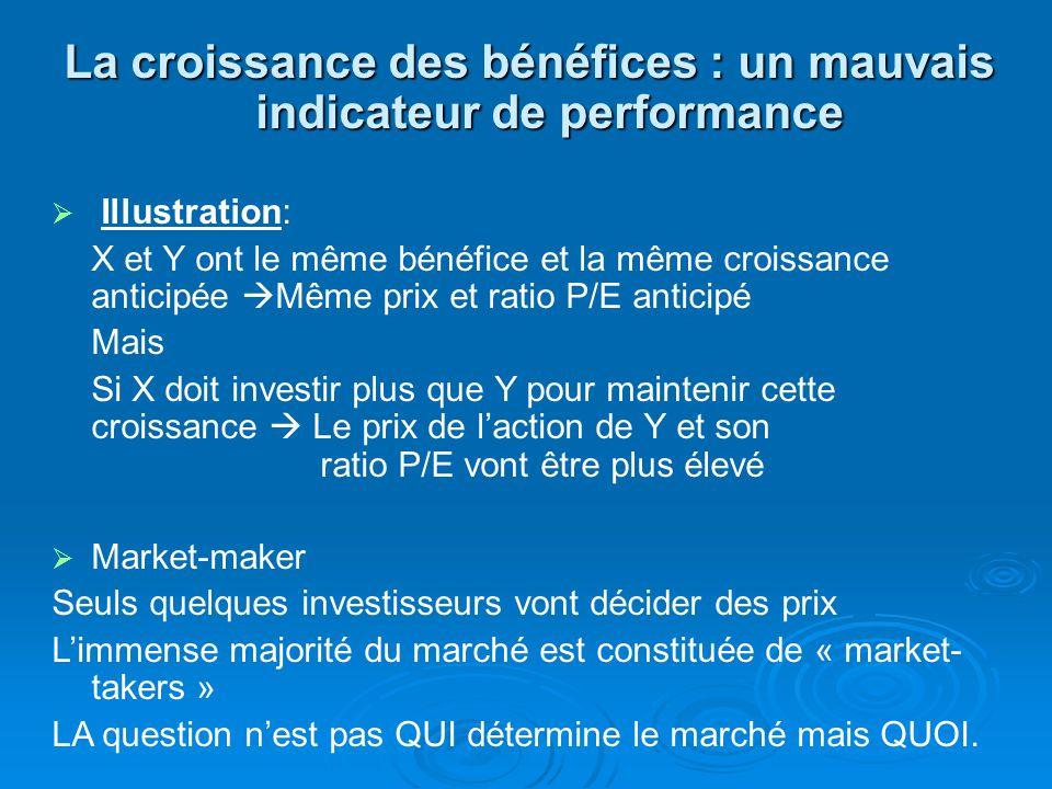 La croissance des bénéfices : un mauvais indicateur de performance