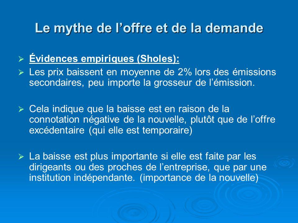 Le mythe de l'offre et de la demande