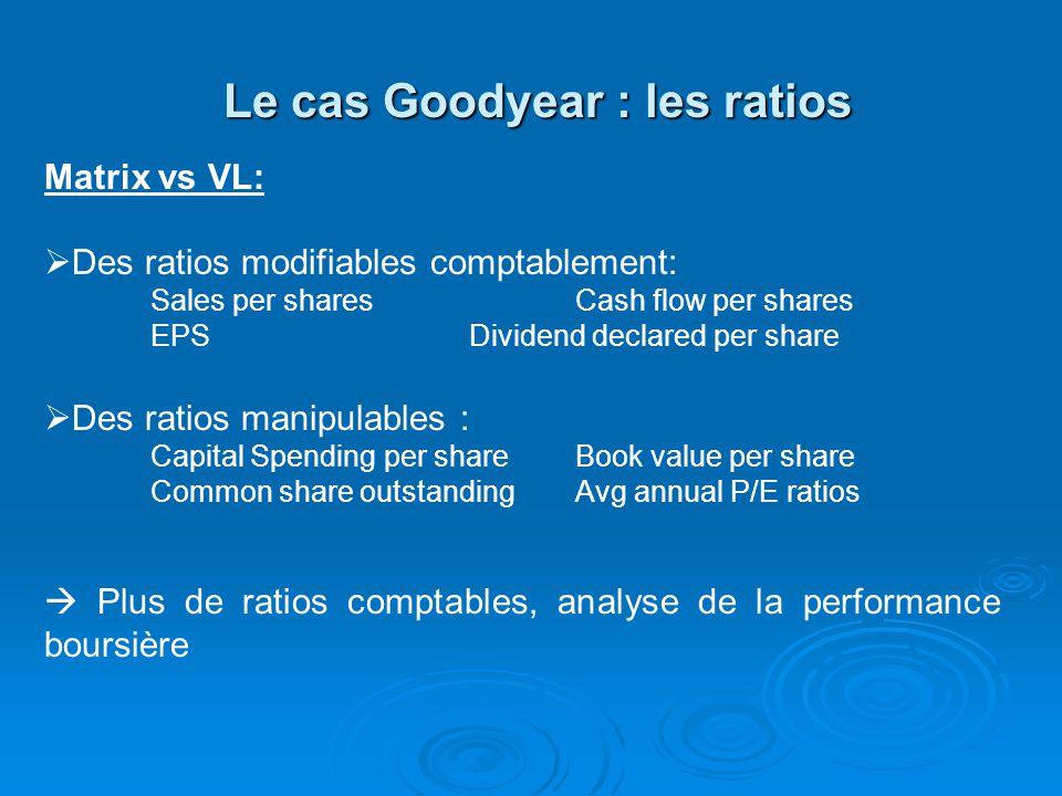 Le cas Goodyear : les ratios