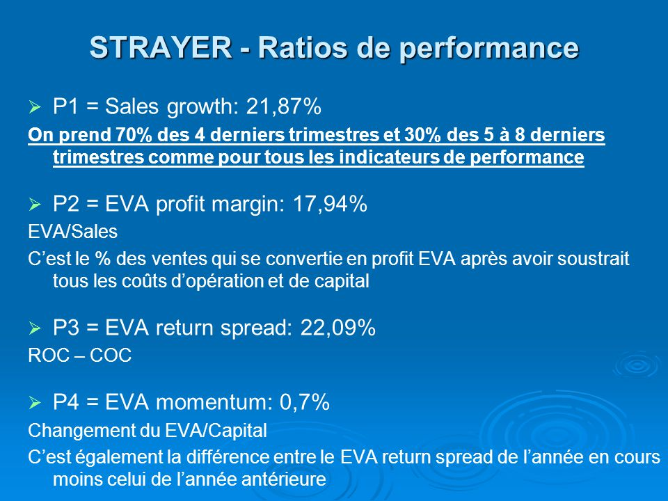 STRAYER - Ratios de performance