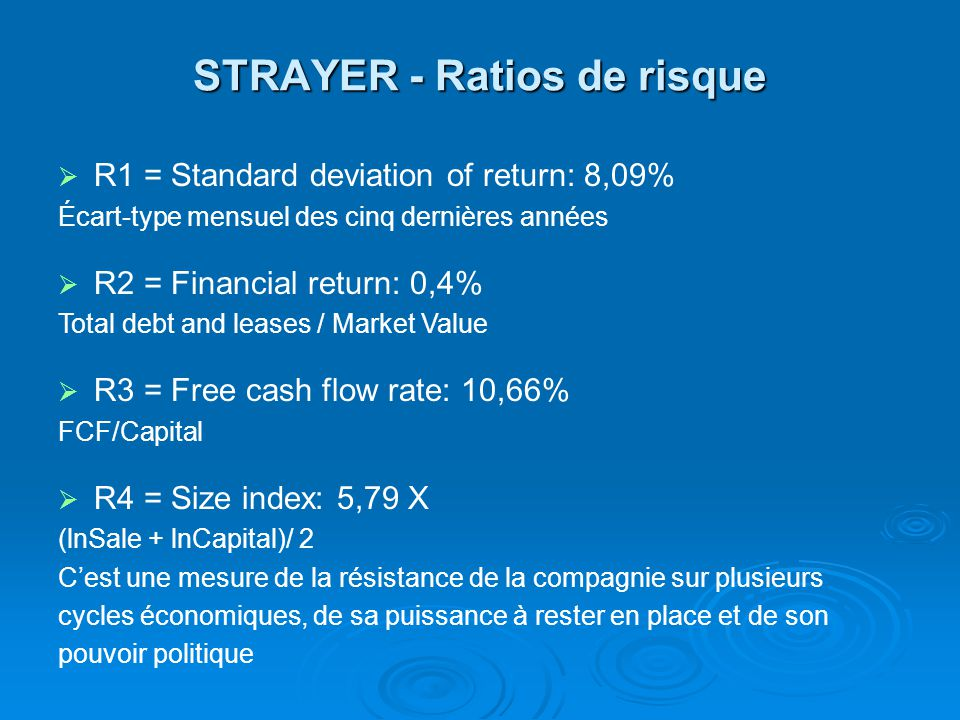 STRAYER - Ratios de risque