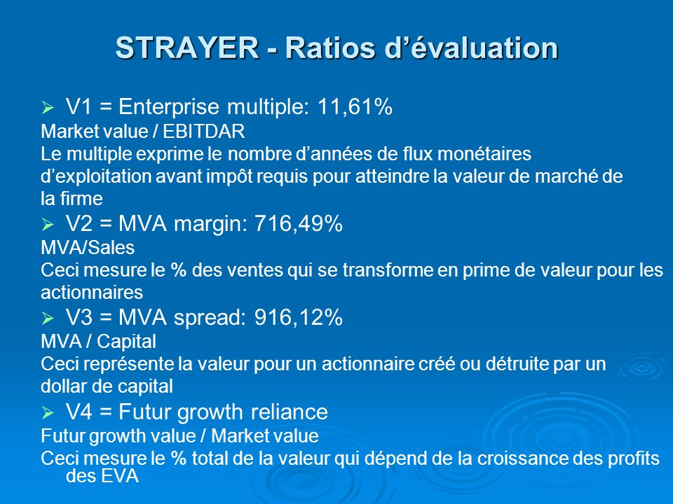 STRAYER - Ratios d'évaluation