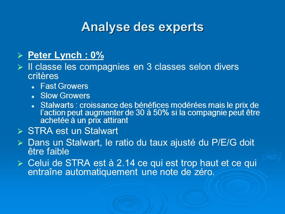 Analyse des experts Peter Lynch : 0%