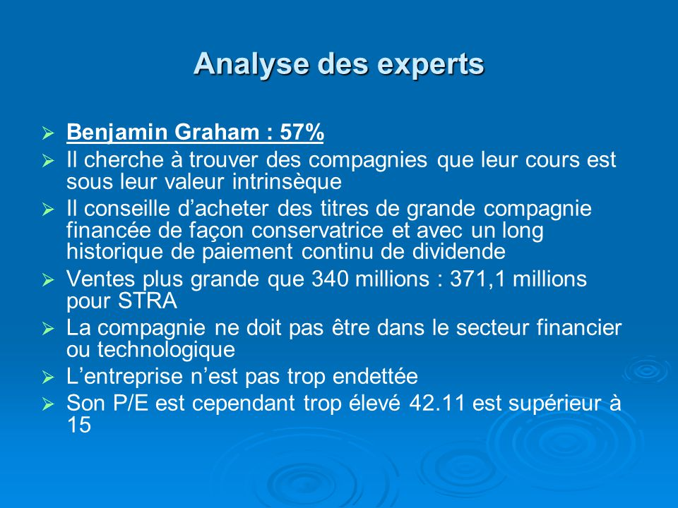 Analyse des experts Benjamin Graham : 57%