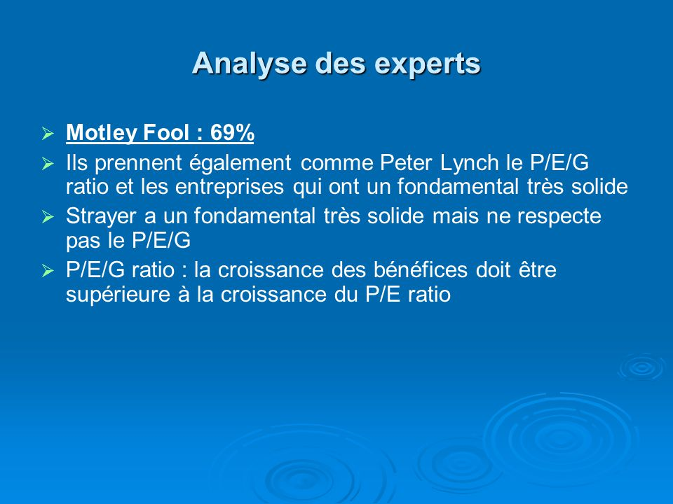 Analyse des experts Motley Fool : 69%