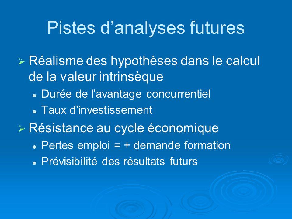 Pistes d'analyses futures