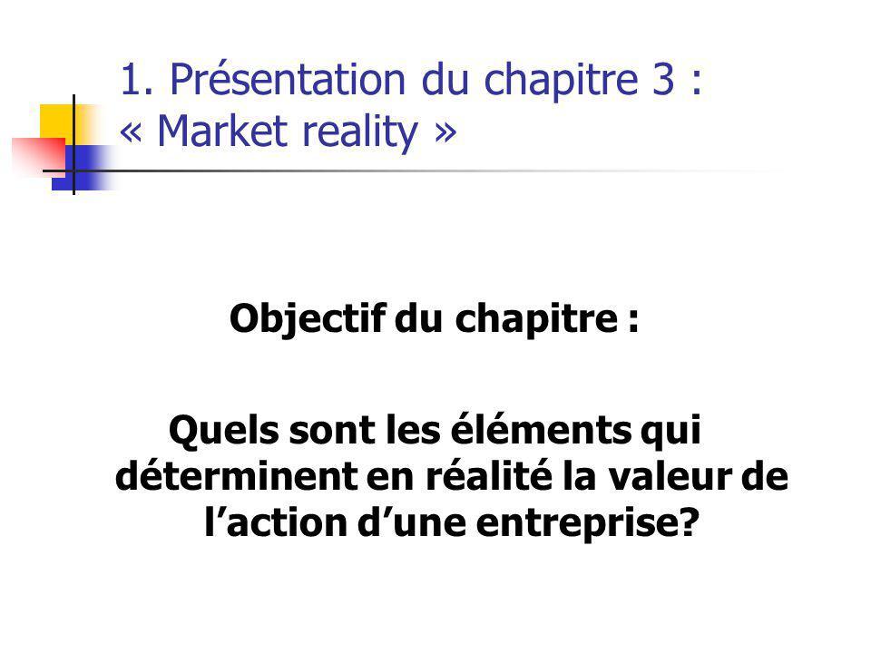1. Présentation du chapitre 3 : « Market reality »