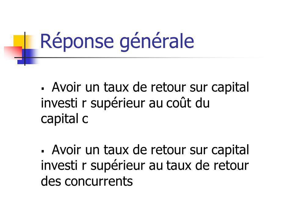 Réponse générale Avoir un taux de retour sur capital