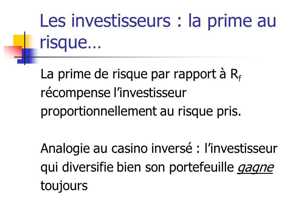 Les investisseurs : la prime au risque…