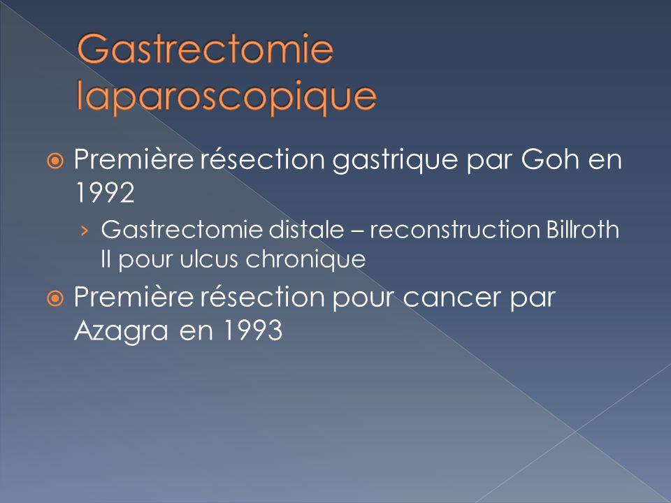 Gastrectomie laparoscopique