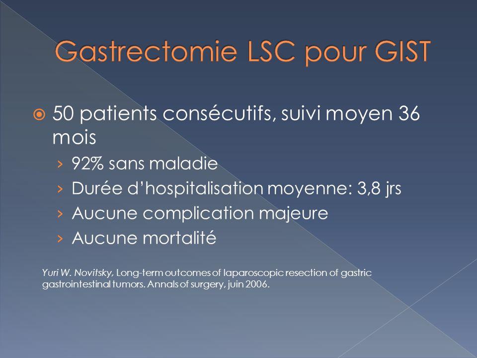 Gastrectomie LSC pour GIST