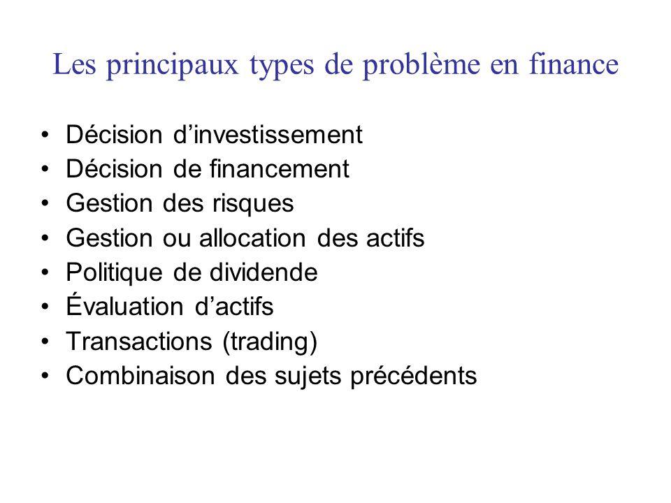 Les principaux types de problème en finance