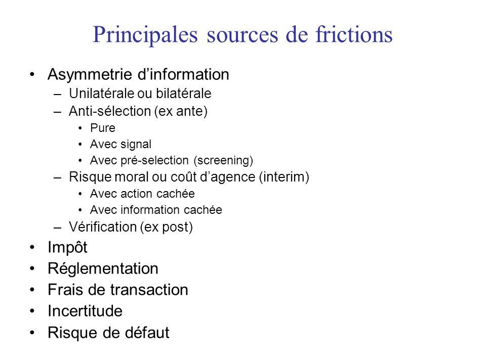 Principales sources de frictions