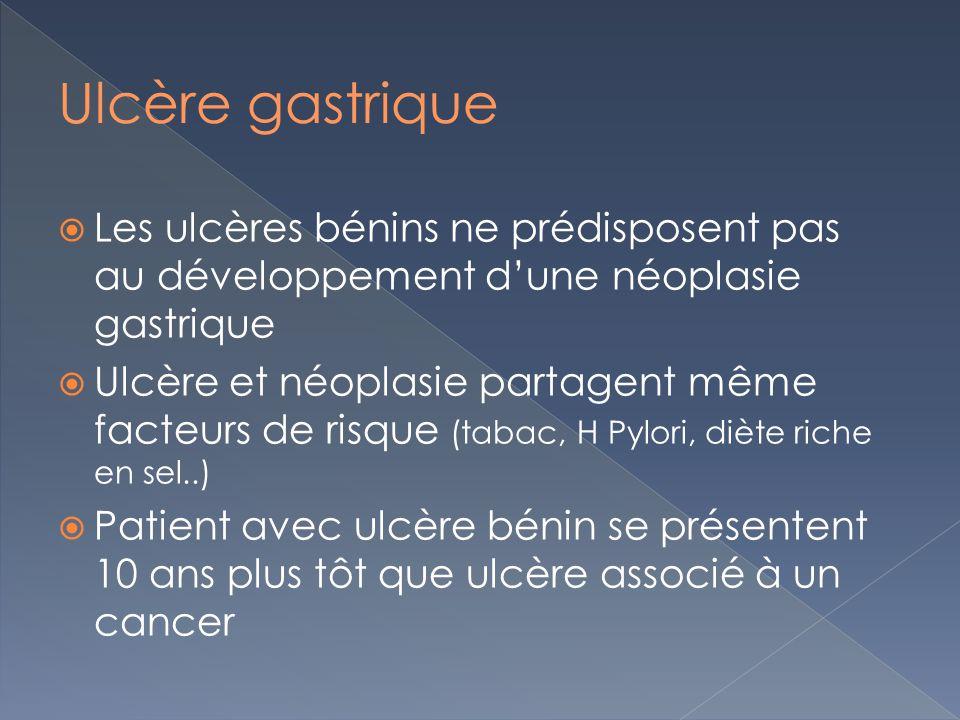 Ulcère gastrique Les ulcères bénins ne prédisposent pas au développement d'une néoplasie gastrique.